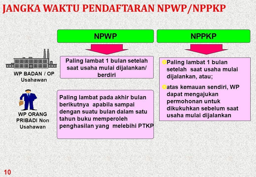 JANGKA WAKTU PENDAFTARAN NPWP/NPPKP