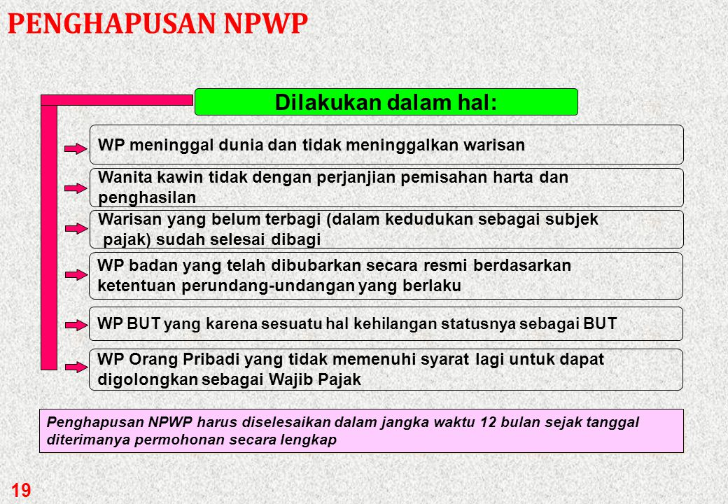 PENGHAPUSAN NPWP Dilakukan dalam hal: