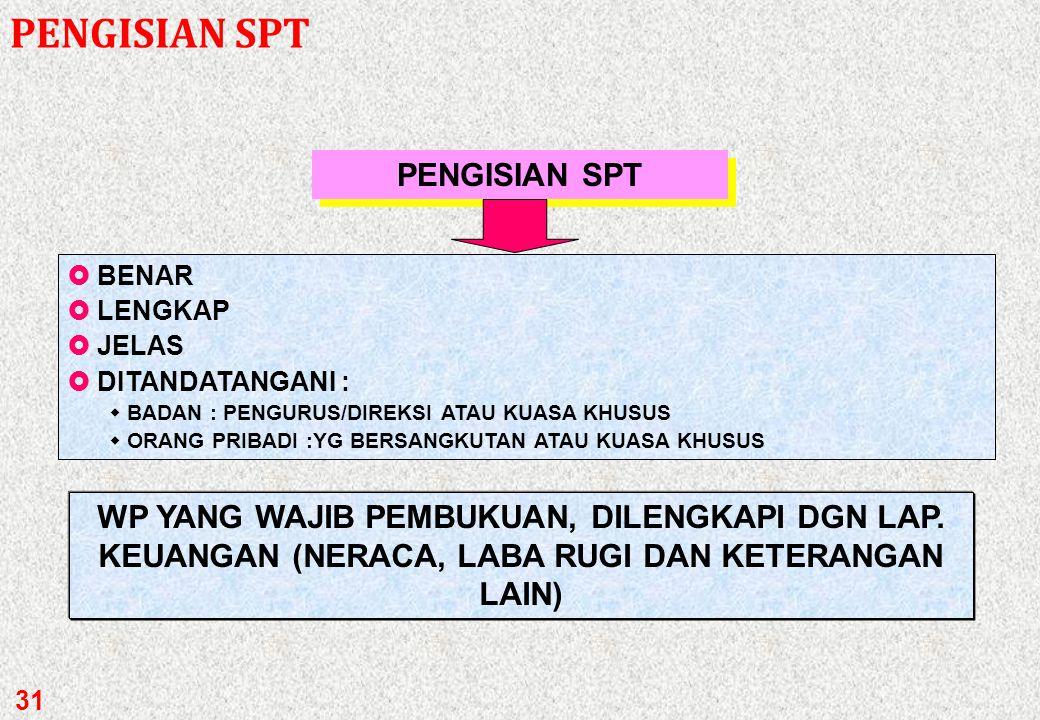 PENGISIAN SPT PENGISIAN SPT
