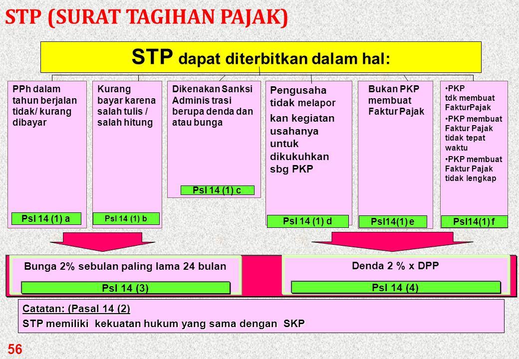STP dapat diterbitkan dalam hal: Bunga 2% sebulan paling lama 24 bulan