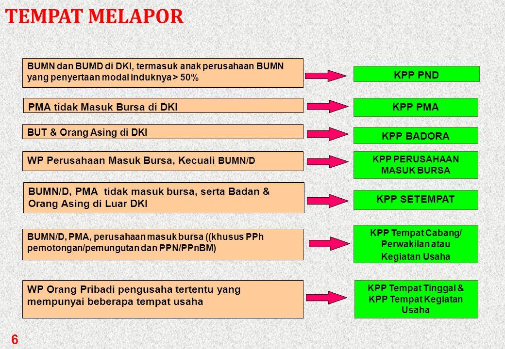 TEMPAT MELAPOR KPP PND PMA tidak Masuk Bursa di DKI KPP PMA KPP BADORA