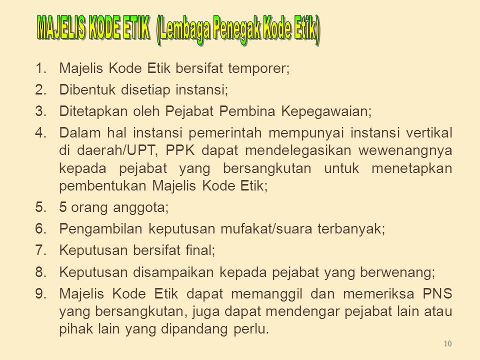 MAJELIS KODE ETIK (Lembaga Penegak Kode Etik)