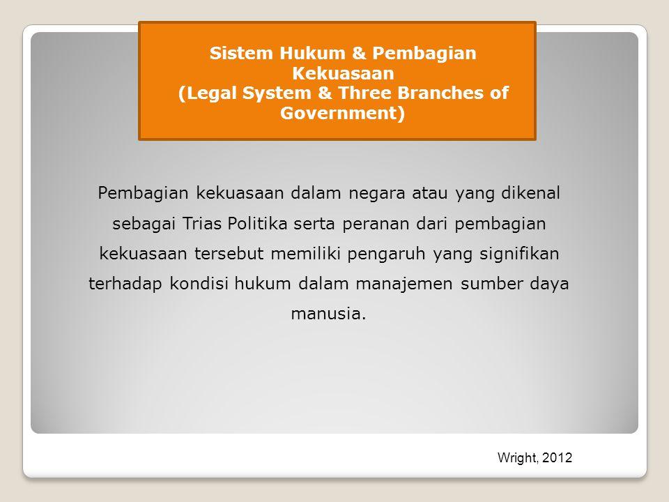Sistem Hukum & Pembagian Kekuasaan