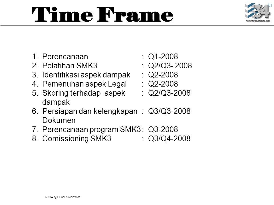 Time Frame Perencanaan : Q1-2008 Pelatihan SMK3 : Q2/Q3- 2008