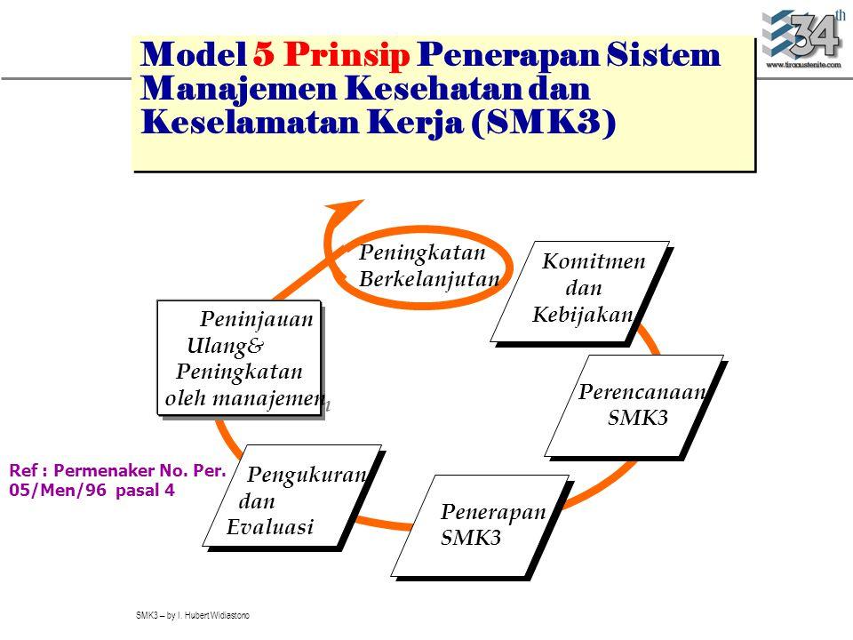 Model 5 Prinsip Penerapan Sistem Manajemen Kesehatan dan Keselamatan Kerja (SMK3)