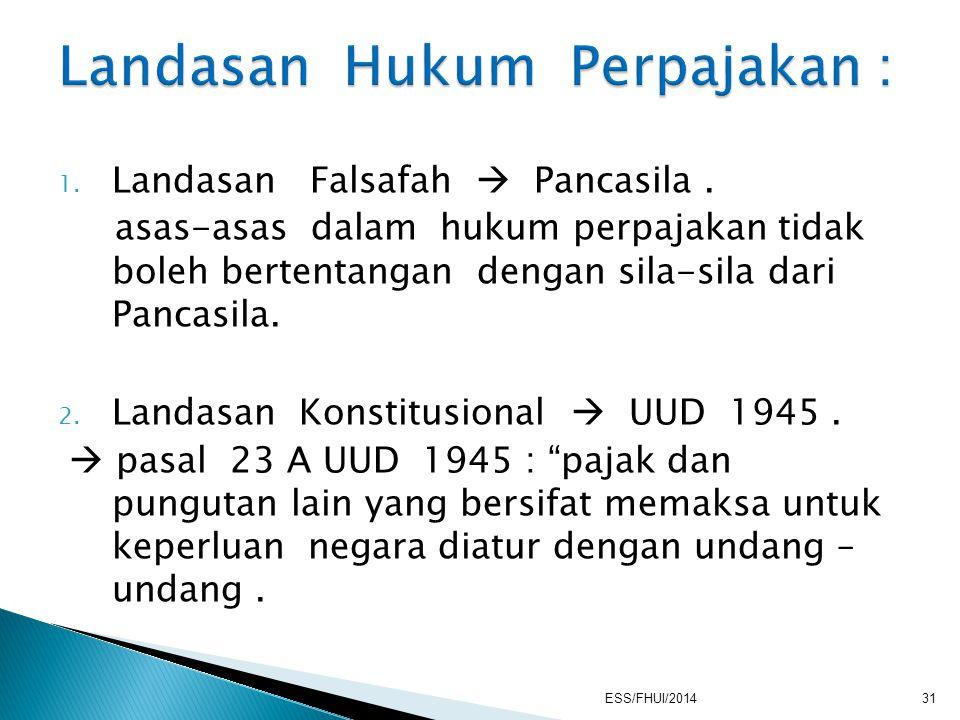 Landasan Hukum Perpajakan :