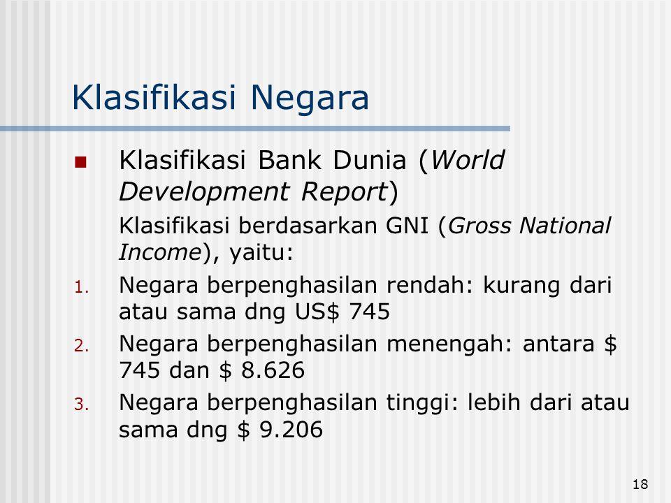 Klasifikasi Negara Klasifikasi Bank Dunia (World Development Report)