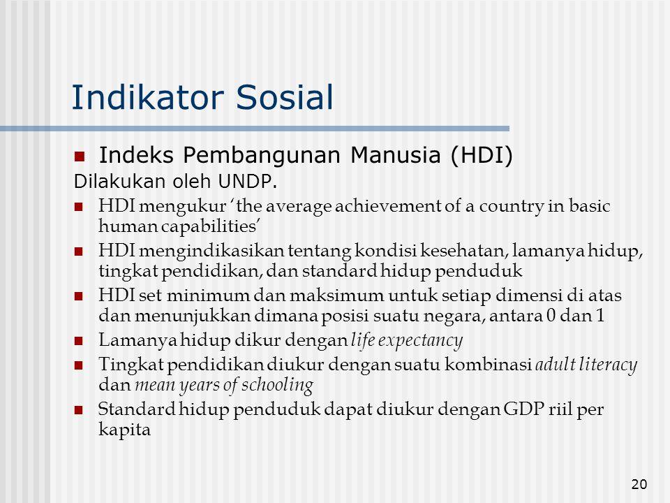Indikator Sosial Indeks Pembangunan Manusia (HDI) Dilakukan oleh UNDP.