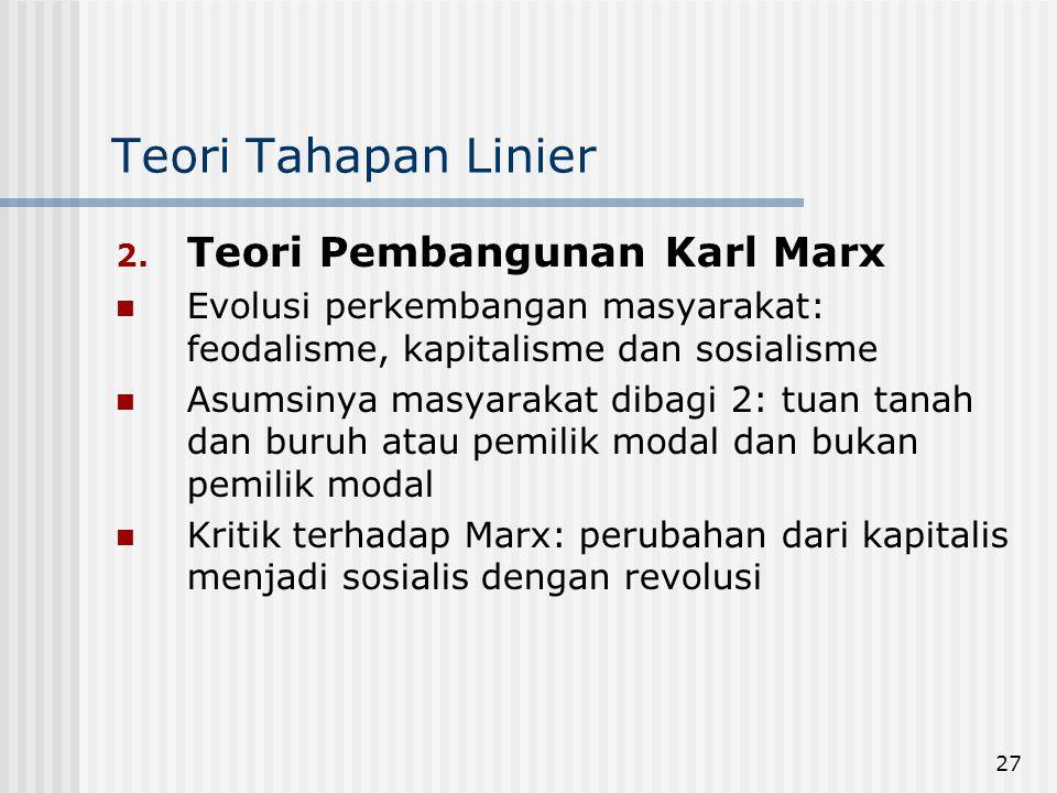 Teori Tahapan Linier Teori Pembangunan Karl Marx