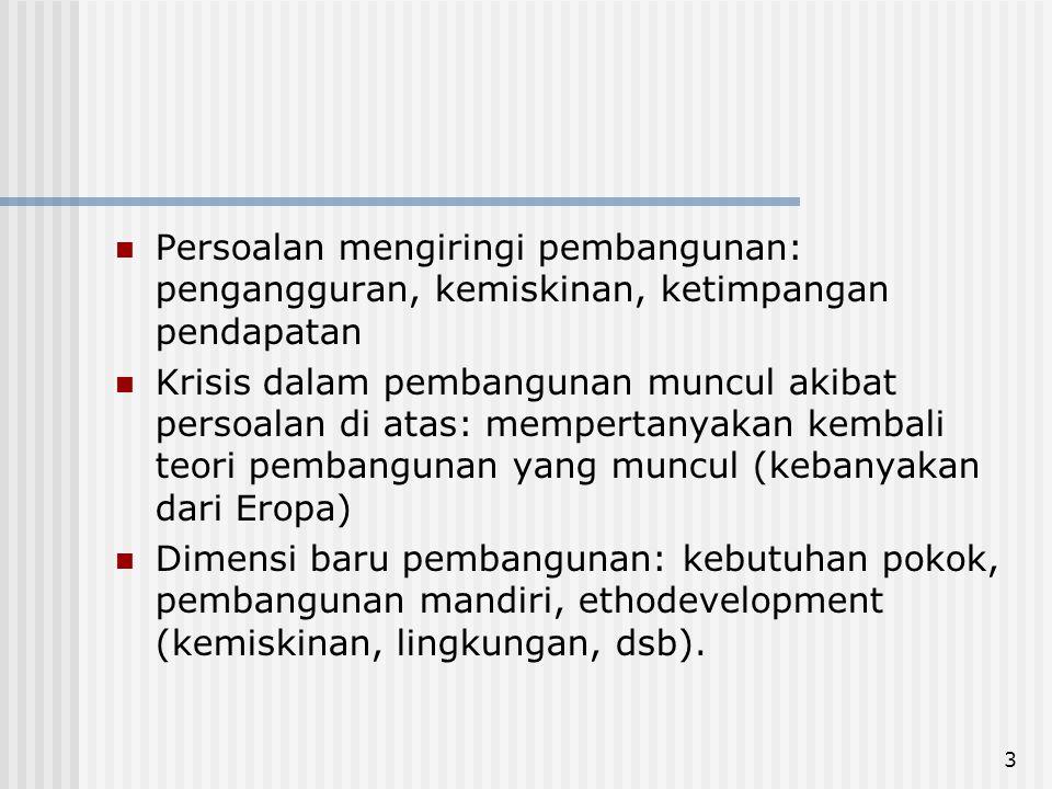 Persoalan mengiringi pembangunan: pengangguran, kemiskinan, ketimpangan pendapatan