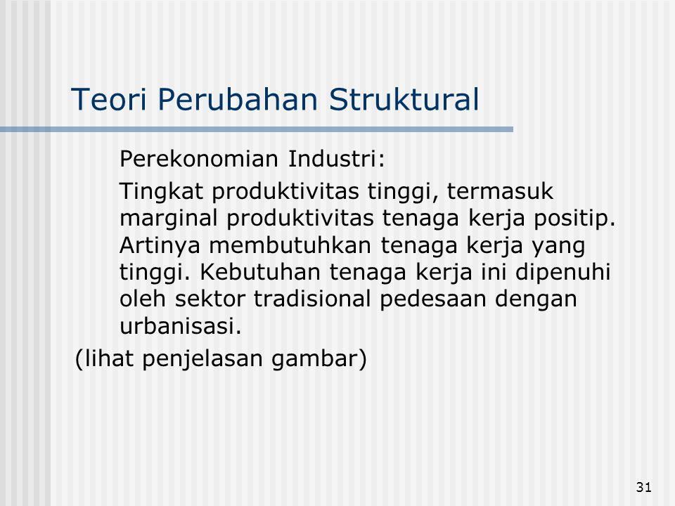 Teori Perubahan Struktural