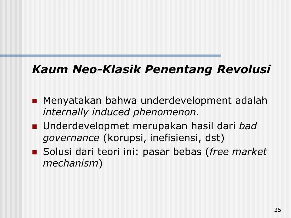 Kaum Neo-Klasik Penentang Revolusi