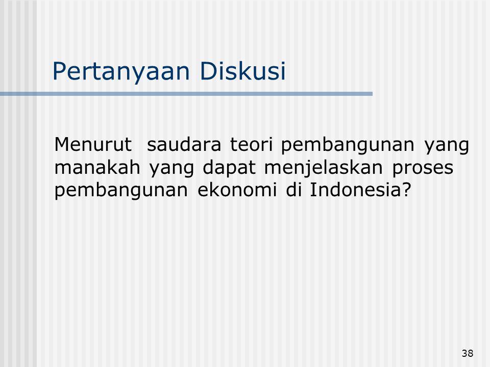 Pertanyaan Diskusi Menurut saudara teori pembangunan yang manakah yang dapat menjelaskan proses pembangunan ekonomi di Indonesia