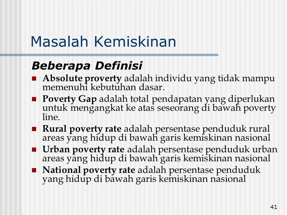 Masalah Kemiskinan Beberapa Definisi