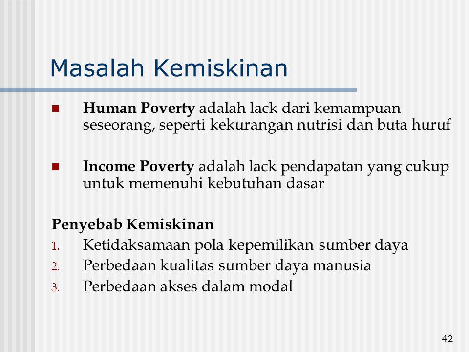Masalah Kemiskinan Human Poverty adalah lack dari kemampuan seseorang, seperti kekurangan nutrisi dan buta huruf.