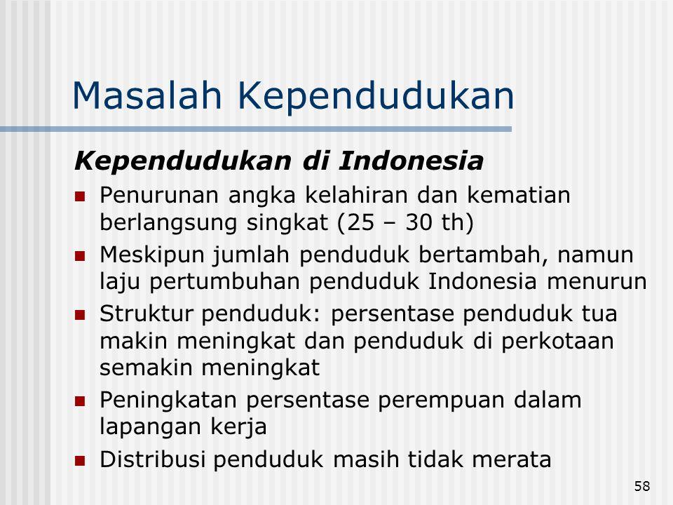 Masalah Kependudukan Kependudukan di Indonesia