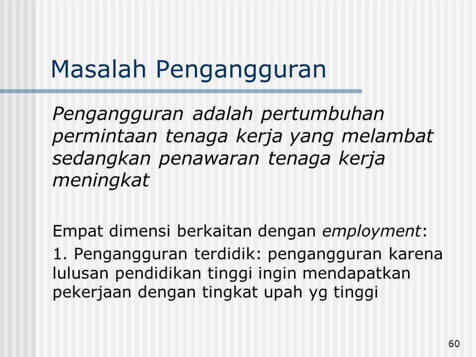 Masalah Pengangguran Pengangguran adalah pertumbuhan permintaan tenaga kerja yang melambat sedangkan penawaran tenaga kerja meningkat.