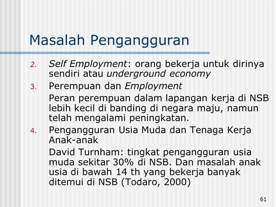 Masalah Pengangguran Self Employment: orang bekerja untuk dirinya sendiri atau underground economy.