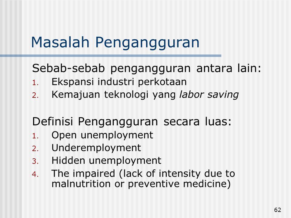 Masalah Pengangguran Sebab-sebab pengangguran antara lain: