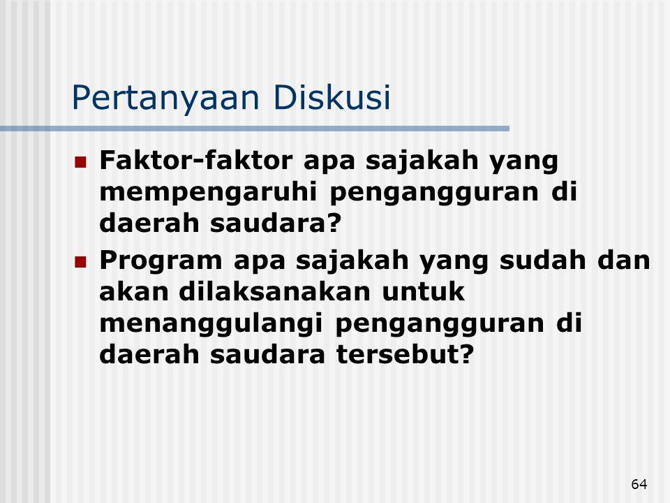 Pertanyaan Diskusi Faktor-faktor apa sajakah yang mempengaruhi pengangguran di daerah saudara