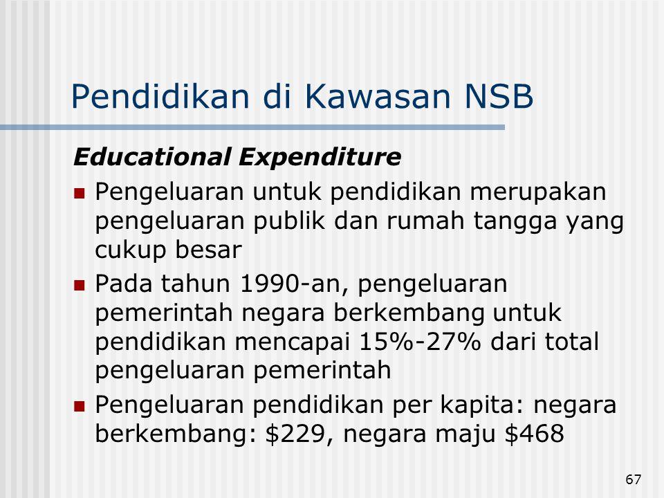 Pendidikan di Kawasan NSB
