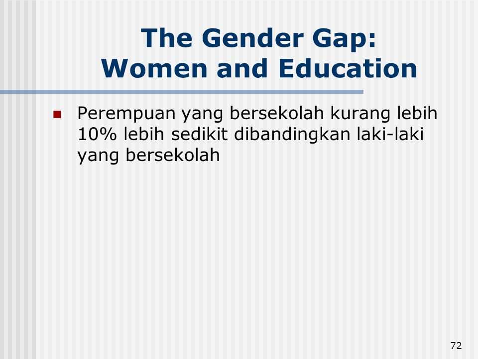 The Gender Gap: Women and Education