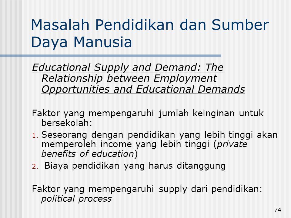 Masalah Pendidikan dan Sumber Daya Manusia