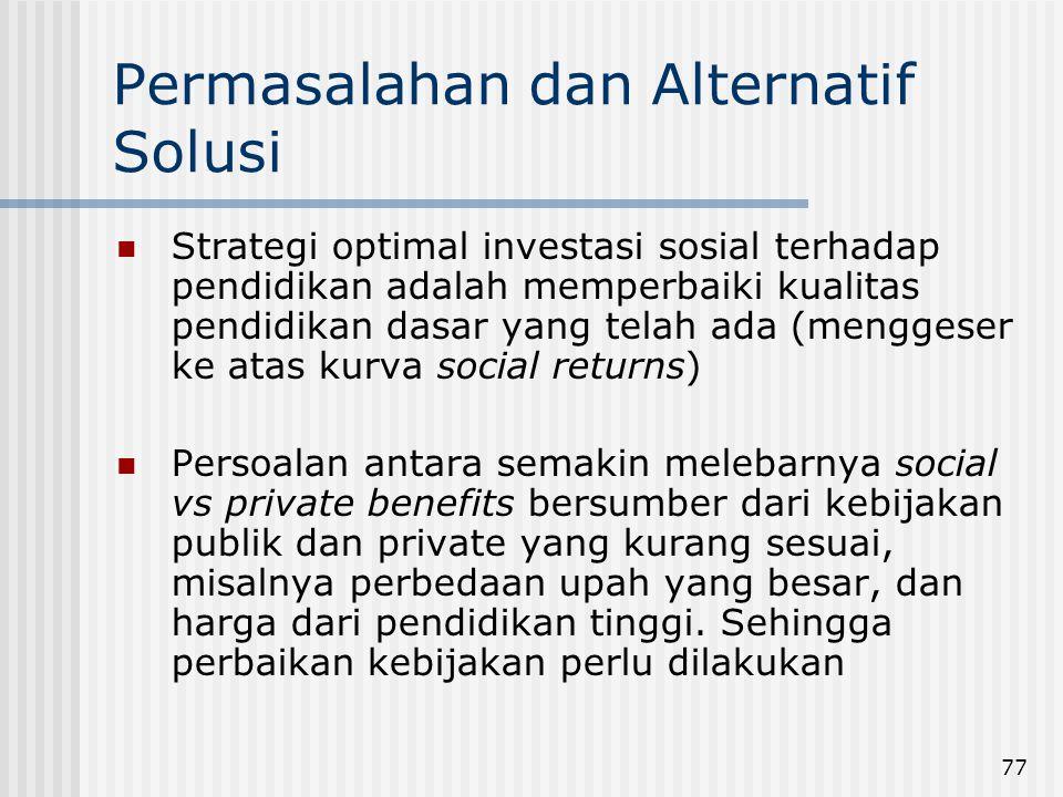 Permasalahan dan Alternatif Solusi