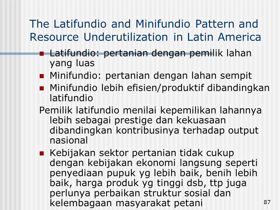 The Latifundio and Minifundio Pattern and Resource Underutilization in Latin America