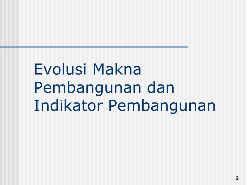 Evolusi Makna Pembangunan dan Indikator Pembangunan