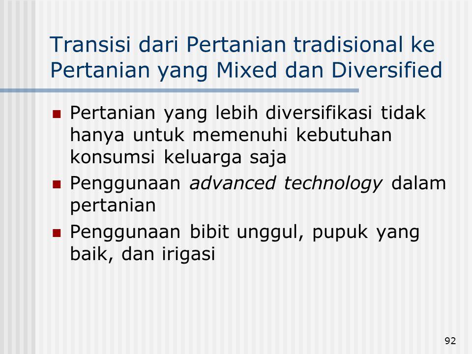 Transisi dari Pertanian tradisional ke Pertanian yang Mixed dan Diversified