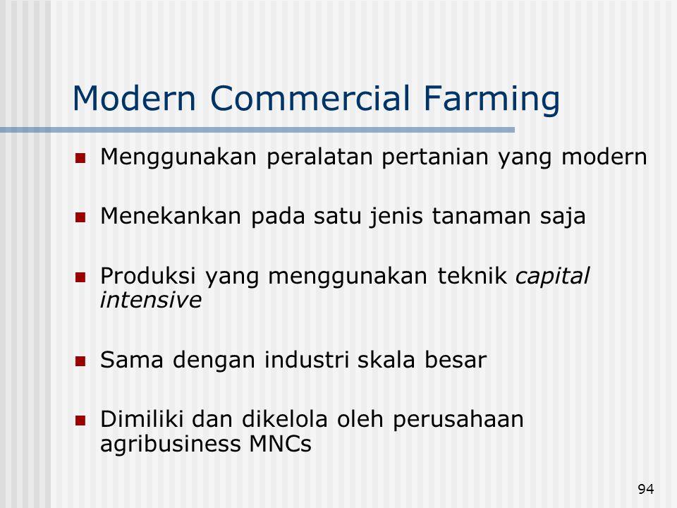 Modern Commercial Farming