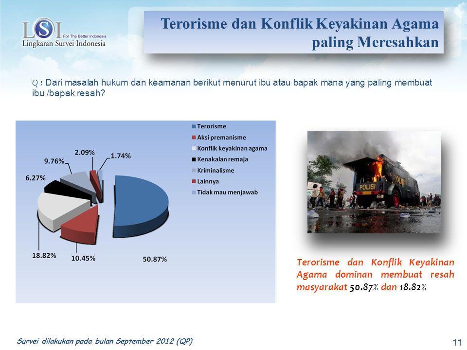 Terorisme dan Konflik Keyakinan Agama paling Meresahkan