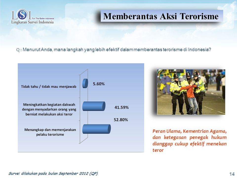Memberantas Aksi Terorisme