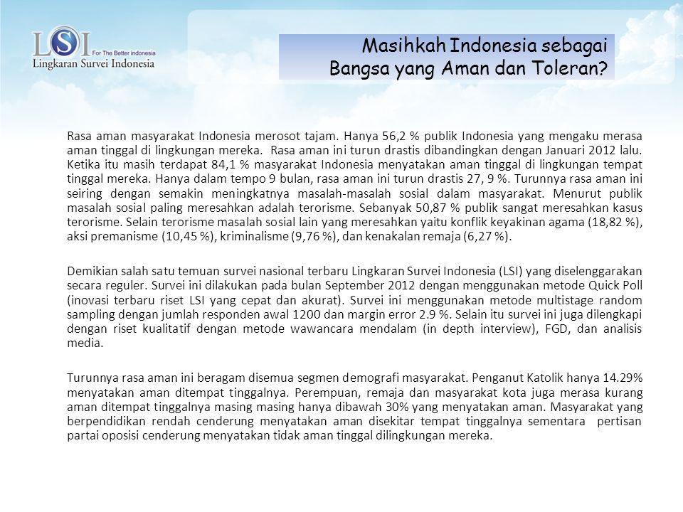 Masihkah Indonesia sebagai Bangsa yang Aman dan Toleran