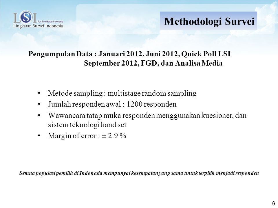Methodologi Survei Pengumpulan Data : Januari 2012, Juni 2012, Quick Poll LSI September 2012, FGD, dan Analisa Media.