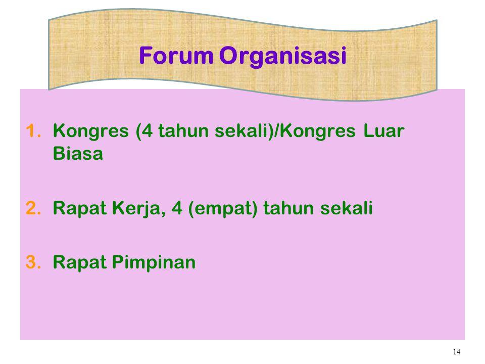 Forum Organisasi Kongres (4 tahun sekali)/Kongres Luar Biasa