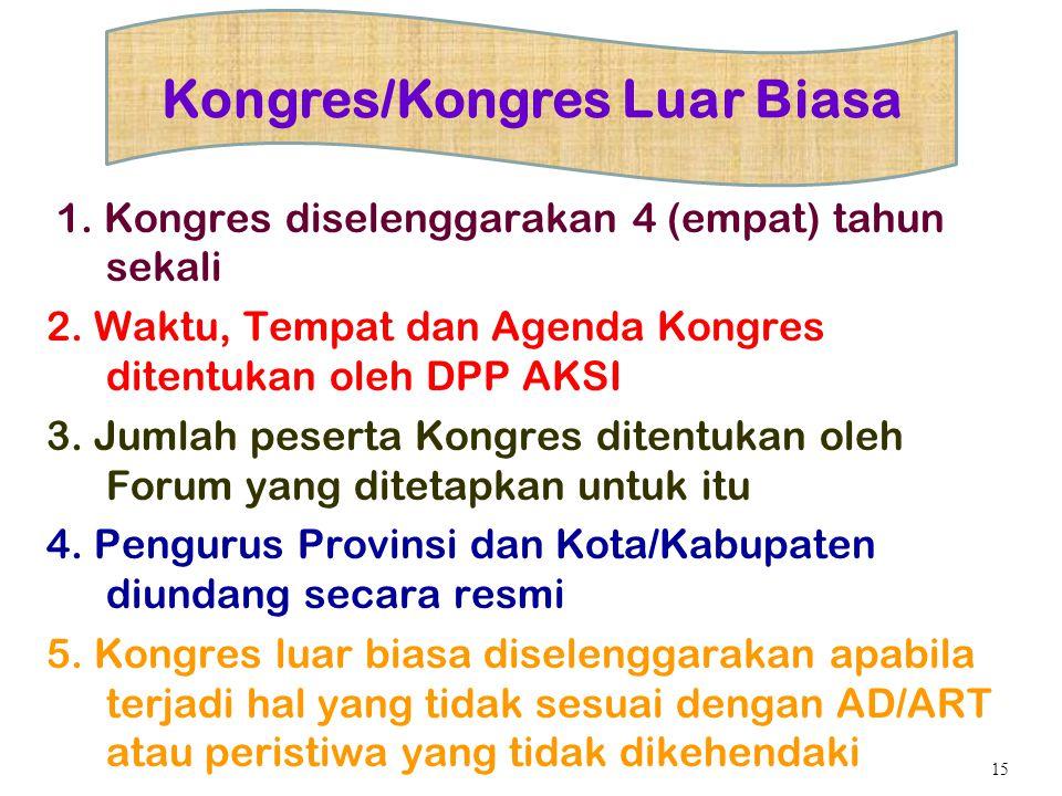 Kongres/Kongres Luar Biasa