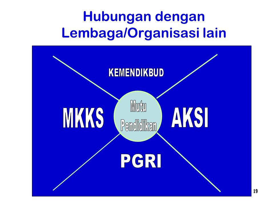 Hubungan dengan Lembaga/Organisasi lain