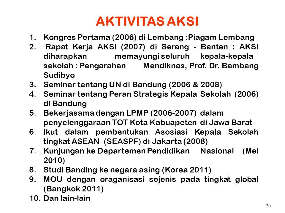 AKTIVITAS AKSI Kongres Pertama (2006) di Lembang :Piagam Lembang