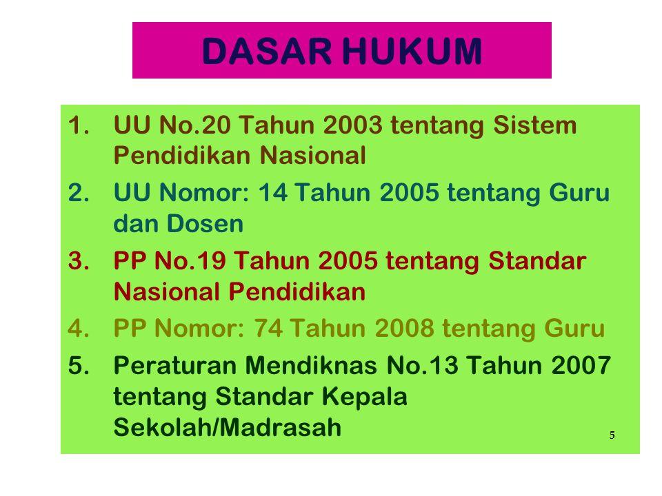 DASAR HUKUM UU No.20 Tahun 2003 tentang Sistem Pendidikan Nasional