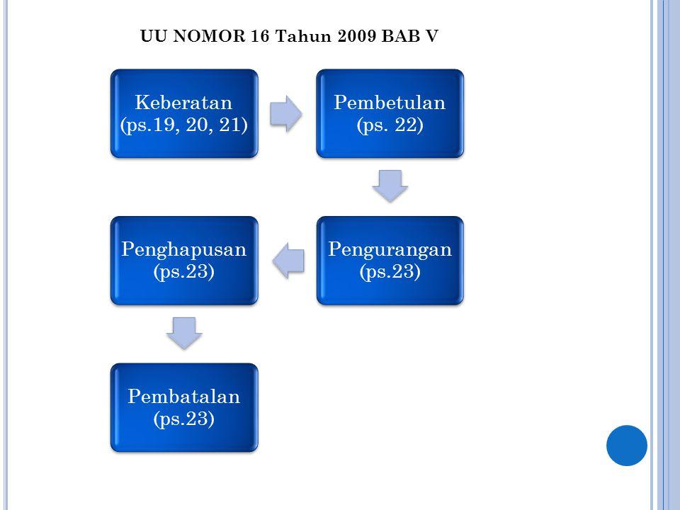 UU NOMOR 16 Tahun 2009 BAB V Keberatan (ps.19, 20, 21)