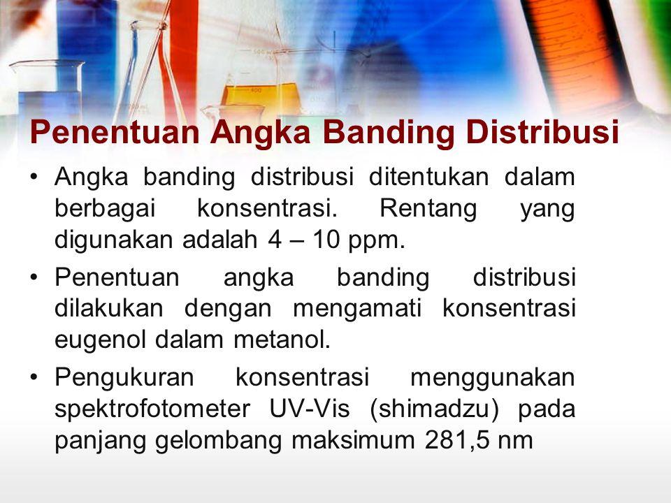 Penentuan Angka Banding Distribusi