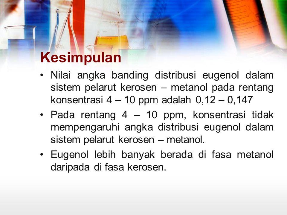 Kesimpulan Nilai angka banding distribusi eugenol dalam sistem pelarut kerosen – metanol pada rentang konsentrasi 4 – 10 ppm adalah 0,12 – 0,147.