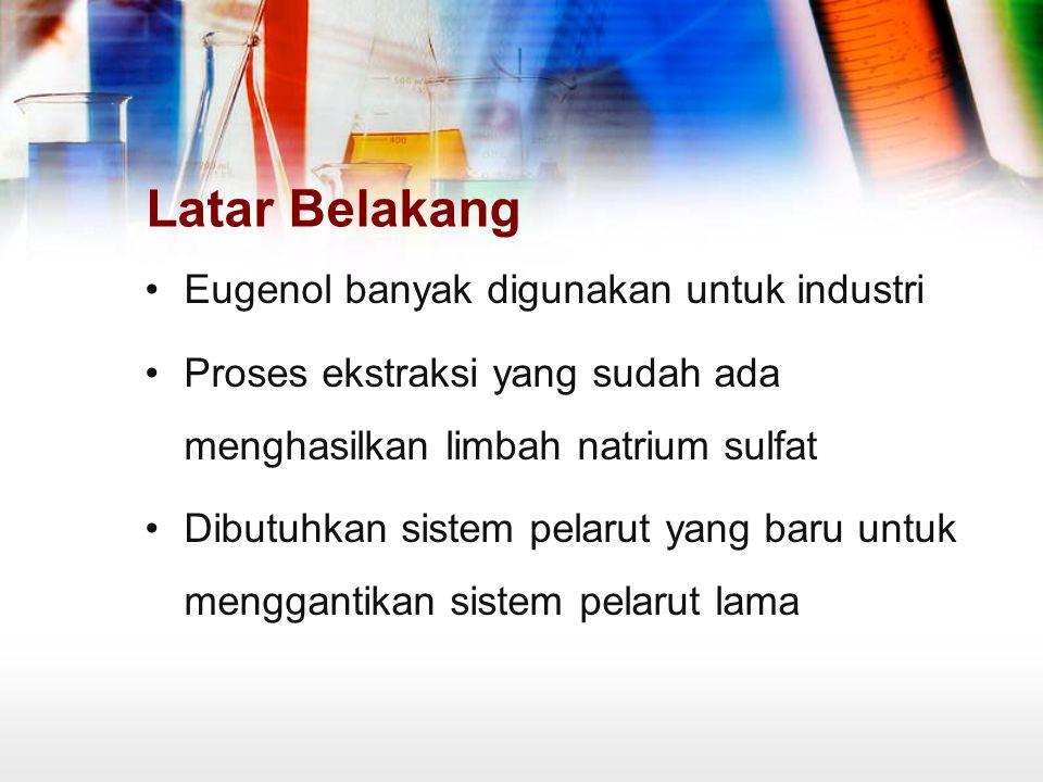Latar Belakang Eugenol banyak digunakan untuk industri
