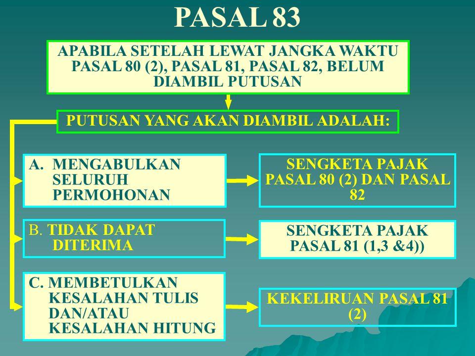 PASAL 83 APABILA SETELAH LEWAT JANGKA WAKTU