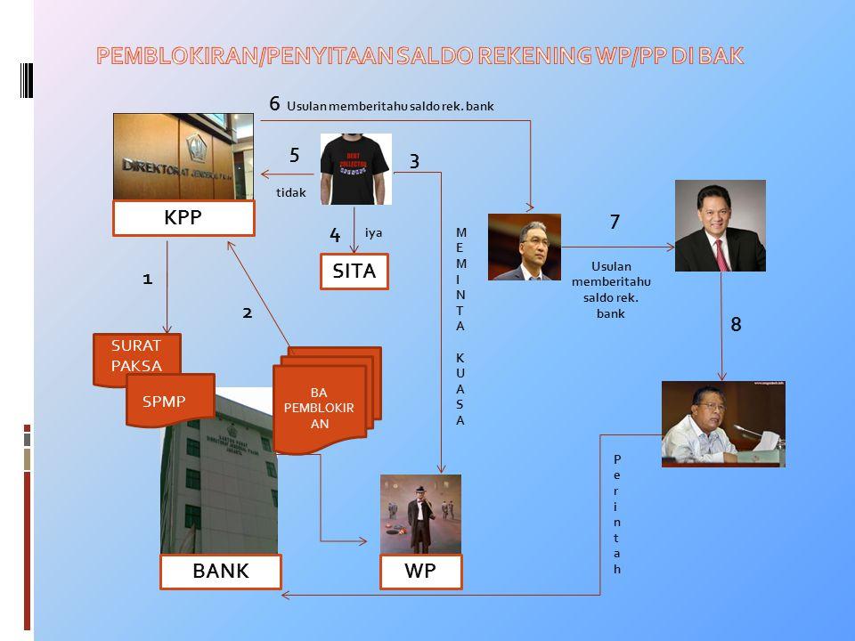 PEMBLOKIRAN/PENYITAAN SALDO REKENING WP/PP DI BAK