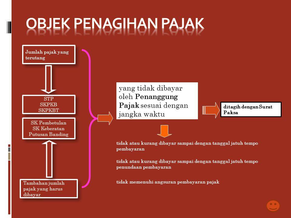 Objek Penagihan Pajak Jumlah pajak yang terutang. yang tidak dibayar oleh Penanggung Pajak sesuai dengan jangka waktu.