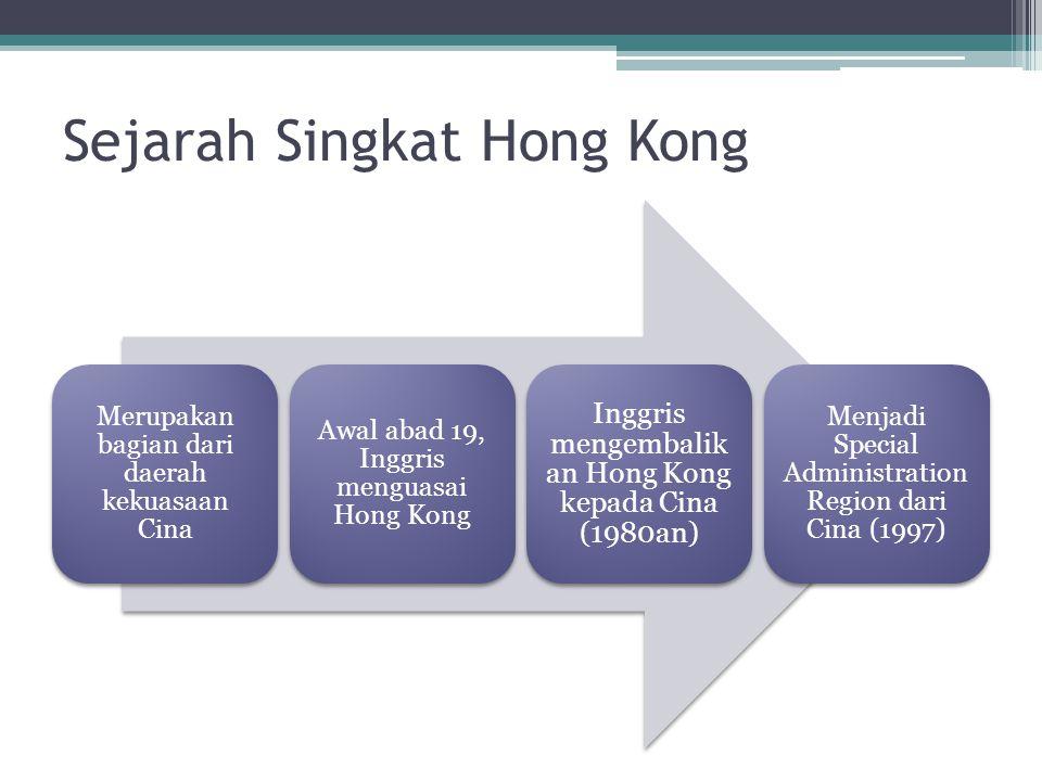 Sejarah Singkat Hong Kong