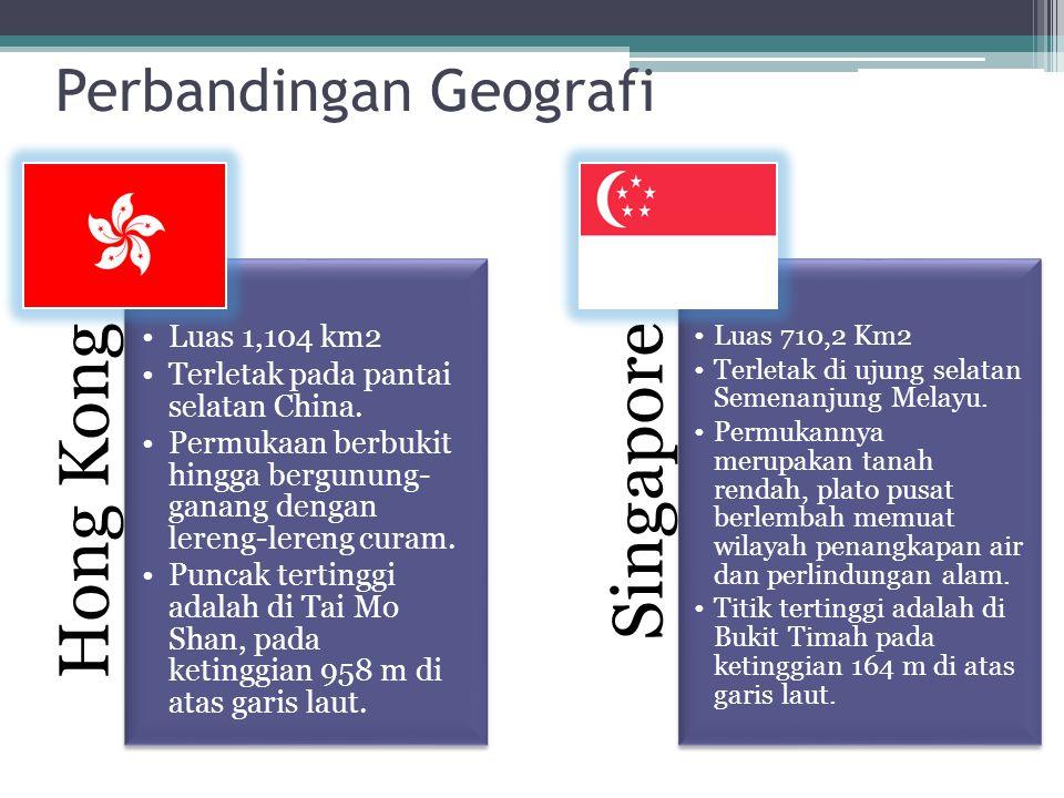 Perbandingan Geografi